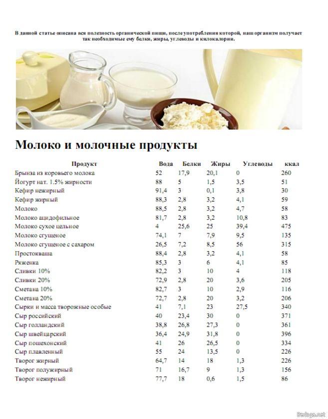 http://vcetyt.at.ua/image/books/kalorii.jpg
